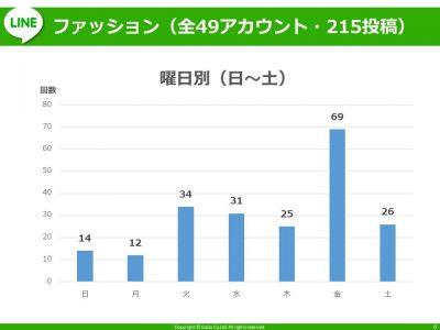 %e3%82%b9%e3%83%a9%e3%82%a4%e3%83%896