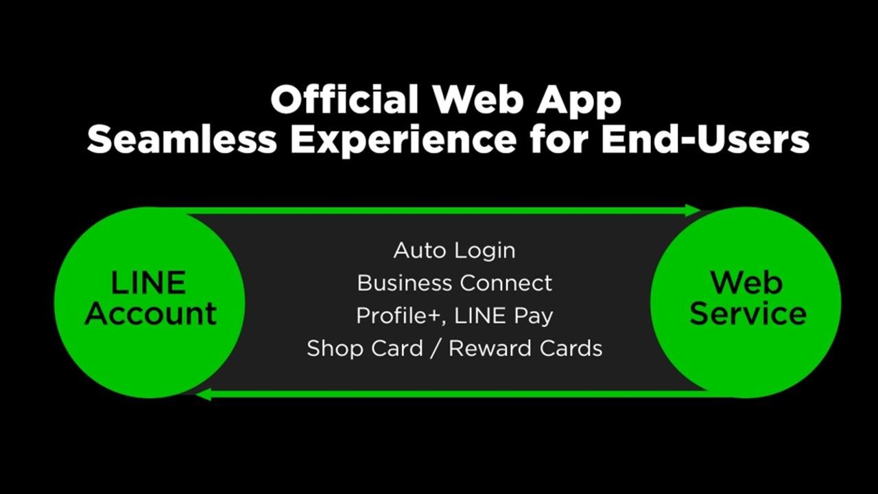 LINE_Official Web App